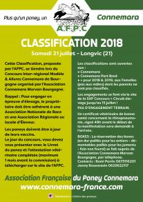 Classification Longvic 21 juillet